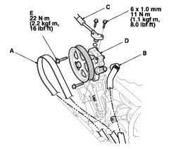 Acura: upper power steering pulley need a bolt..making noise
