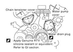 Nissan Altima Water Pump ~ Perfect Nissan