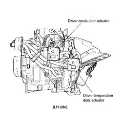 Service manual [How To Replace 2007 Kia Sorento Blend Door