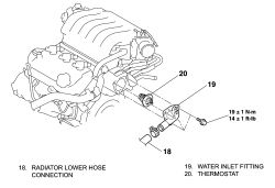 Mitsubishi Endeavor Oxygen Sensor Location Ford Excursion