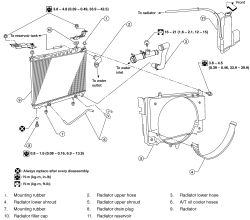 2000 nissan xterra engine diagram pool pump wiring manual | repair guides radiator removal & installation autozone.com