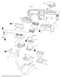 Service manual [Removing Instrument Panel From A 2011