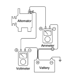 Change Generator To Alternator Wiring Diagram Repair Guides Charging System Alternator Autozone Com