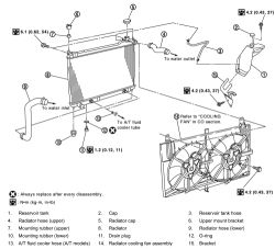 Service manual [2004 Infiniti G35 Cooling Fan Removal