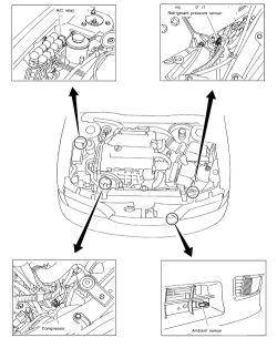 1999 Infiniti G20 Engine Diagram 1999 Cadillac Escalade
