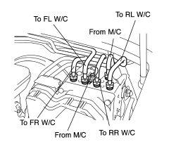HowToRepairGuide.com: Lexus: Anti-lock Brake System Actuator?