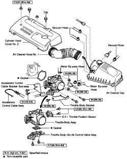 | Repair Guides | Gasoline Fuel Injection Systems