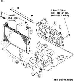 Bmw X3 Motor Wiring Diagram, Bmw, Free Engine Image For