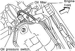 2005 Nissan Murano SL: Same car..quarts..engine oil level