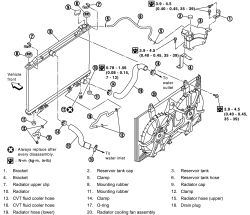 2005 Volvo S60 Engine Diagram Repair Guides Radiator Removal Amp Installation