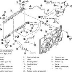 Hot Water Tank Wiring Diagram System Sequence Visio | Repair Guides Radiator Removal & Installation Autozone.com