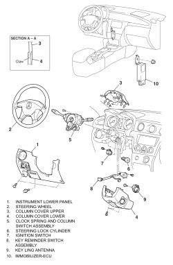 Ignition Wiring Diagram 89 Comanche Jeepster Wiring