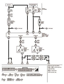 Wiring Diagram For Power Mirror Switch Cruise Control