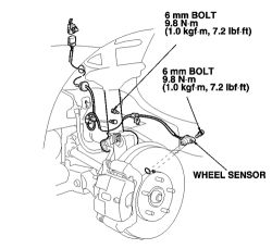 | Repair Guides | Antilock Brake System (abs) | Wheel Speed Sensors | AutoZone
