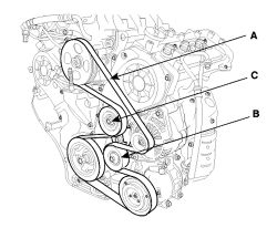 Ford Freestyle Alternator Ford Freestyle Transmission