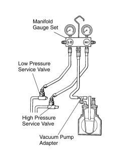 Vacuum Pump: Vacuum Pump Gauge Autozone