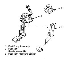2002 Kia Sportage Fuel Pump Wiring Diagram