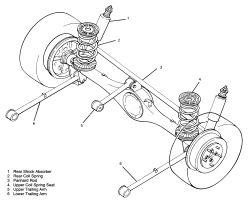 Kia Optima 2004 Rear Suspension Parts Diagram. Kia. Auto
