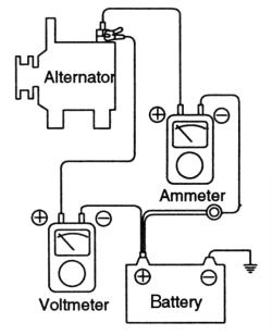 Kia Alternator Wiring Harness Clip 1999 Durango Alternator