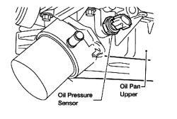 Nissan titan oil pressure sending unit