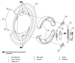 Nissan titan parking brake shoe replacement
