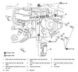 Nissan abs actuator problem