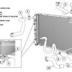 2001 Ford Focus Engine Diagram 1996 Club Car Wiring 48 Volt   Repair Guides Radiator Removal & Installation Autozone.com
