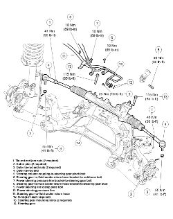 power steering rack diagram car shocks suspension | repair guides & pinion gear removal installation autozone.com