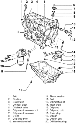 Engine Sleeve Puller Engine Piston Dimensions Wiring