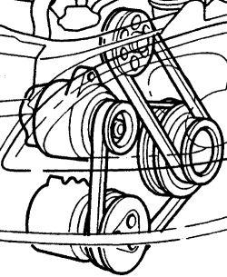 | Repair Guides | Engine Mechanical Components | Accessory Drive Belts | AutoZone