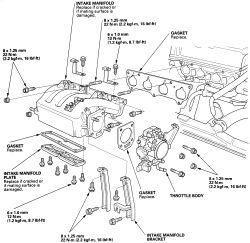 2007 Acura Rdx Fuse Box 2008 Subaru Forester Fuse Box