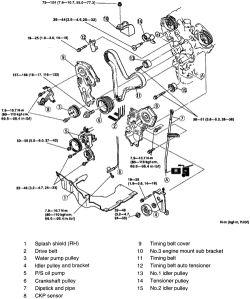 2000 Mazda Millenia 2.5 V6 25M related infomation