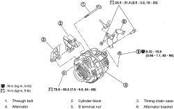 Nissan Murano Wiring Diagram