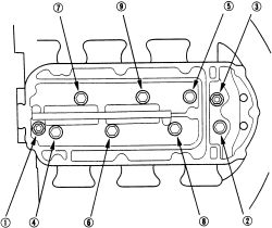 Solved: Intake Manifold Replacing on Acura?