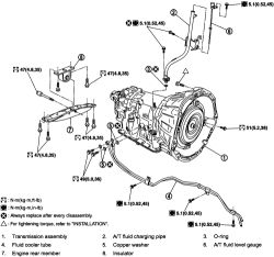 2002 mitsubishi pajero wiring diagram amana clothes dryer   repair guides automatic transmission removal & installation autozone.com