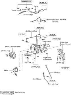 700r4 Transmission Cooler Line Diagram, 700r4, Free Engine