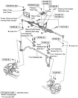 1964 Buick Skylark Fuse Box Diagram, 1964, Free Engine