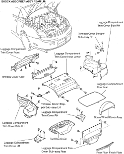 Lexus Gx 470 Fuse Box Diagram. Lexus. Auto Wiring Diagram