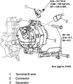 2006 mazda 6 headlight wiring diagram easy origami flower   repair guides charging system alternator autozone.com