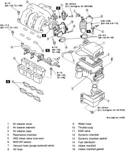 | Repair Guides | Engine Mechanical Components | Intake Manifold 2 | AutoZone