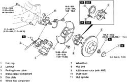 Bad Abs Sensor Bad Ignition Coil Wiring Diagram ~ Odicis