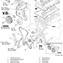 2007 Mazda 3 Serpentine Belt Diagram Air Conditioner Cage | Repair Guides Engine Mechanical Components Timing Chain & Sprockets 1 Autozone.com