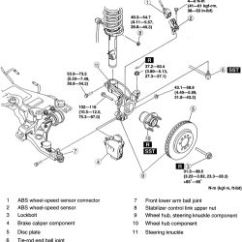 2005 Chrysler 300 Wiring Diagram 2003 Gmc Stereo | Repair Guides Front Suspension Steering Knuckle Autozone.com