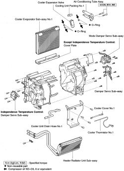 1996 Jeep Cherokee Ignition Wiring Schematic Repair Guides
