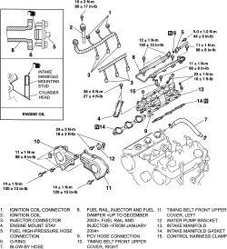 2003 mitsubishi lancer wiring diagram fender stratocaster sss | repair guides engine mechanical components intake manifold autozone.com