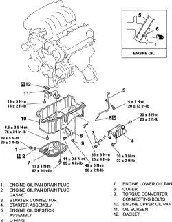 2004 Mitsubishi Endeavor Transmission Diagram. Mitsubishi