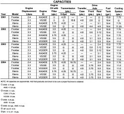 Nissan Refrigerant And Oil Capacity Charts ~ Perfect Nissan