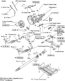 A4ld Wiring Diagram Repair Guides Automatic Transmission Transmission