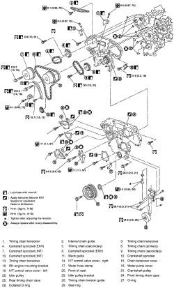 2004 nissan quest engine diagram whirlpool duet heating element wiring | repair guides mechanical components timing chain cover, chain, sprockets & rear ...