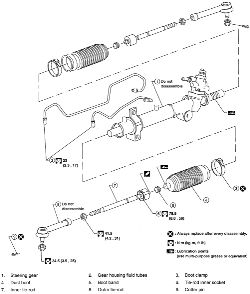 2005 Nissan quest rack and pinion